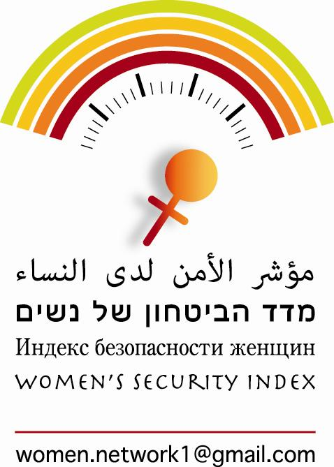 securityindex